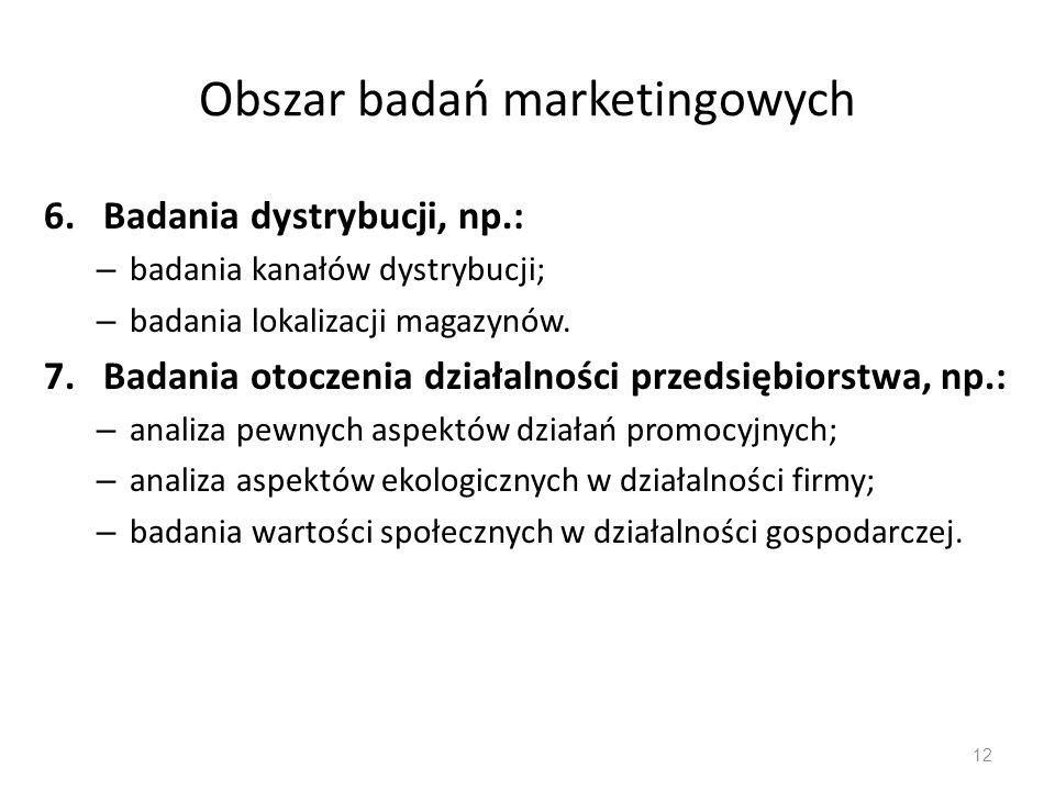 Obszar badań marketingowych 6.Badania dystrybucji, np.: – badania kanałów dystrybucji; – badania lokalizacji magazynów. 7.Badania otoczenia działalnoś