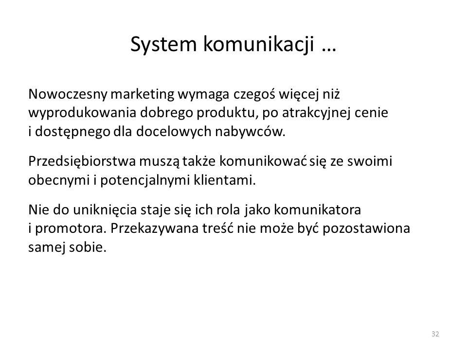 System komunikacji … Nowoczesny marketing wymaga czegoś więcej niż wyprodukowania dobrego produktu, po atrakcyjnej cenie i dostępnego dla docelowych n