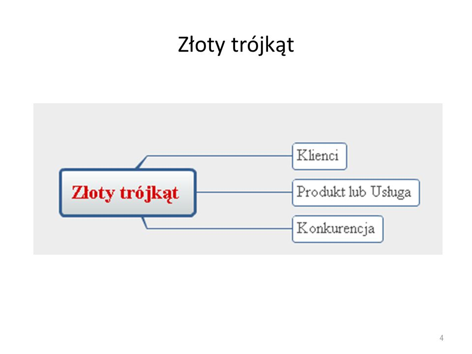 Reklama Funkcje reklamy: – funkcja informacyjna (przedstawienie) – funkcja nakłaniająca (popieranie).