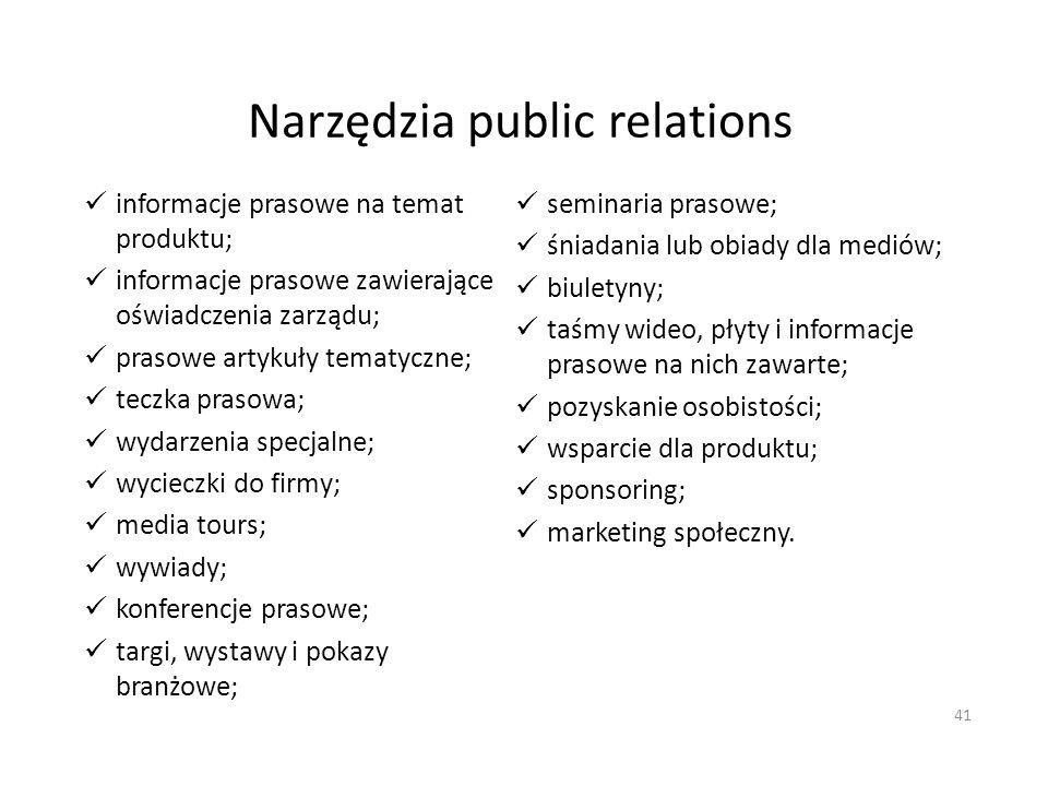 Narzędzia public relations informacje prasowe na temat produktu; informacje prasowe zawierające oświadczenia zarządu; prasowe artykuły tematyczne; tec