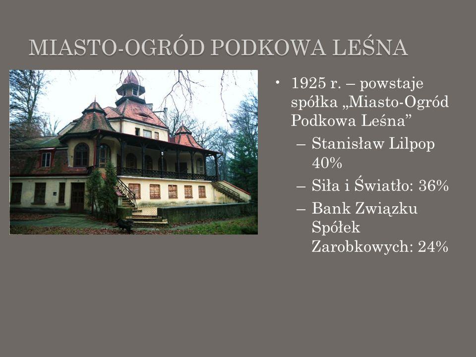 MIASTO-OGRÓD PODKOWA LEŚNA 1925 r. – powstaje spółka Miasto-Ogród Podkowa Leśna –Stanisław Lilpop 40% –Siła i Światło: 36% –Bank Związku Spółek Zarobk