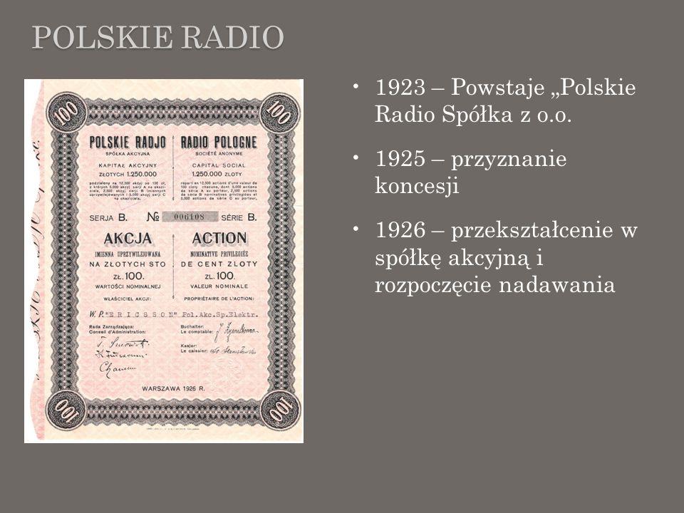 POLSKIE RADIO 1923 – Powstaje Polskie Radio Spółka z o.o. 1925 – przyznanie koncesji 1926 – przekształcenie w spółkę akcyjną i rozpoczęcie nadawania