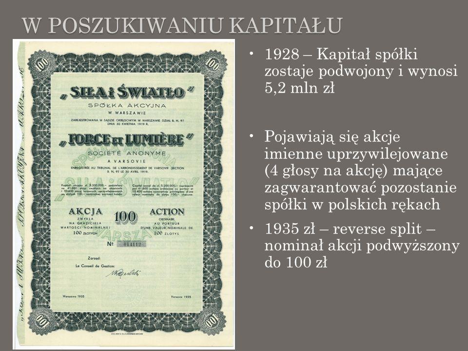 W POSZUKIWANIU KAPITAŁU 1928 – Kapitał spółki zostaje podwojony i wynosi 5,2 mln zł Pojawiają się akcje imienne uprzywilejowane (4 głosy na akcję) maj