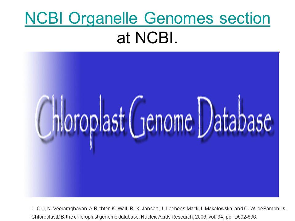 NCBI Organelle Genomes section NCBI Organelle Genomes section at NCBI. L. Cui, N. Veeraraghavan, A.Richter, K. Wall, R. K. Jansen, J. Leebens-Mack, I.