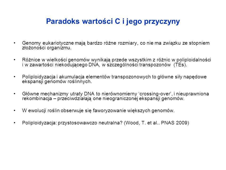 WEWNĘTRZNA STRUKTURA GENOMÓW Paralogia – bliskie podobieństwo nie allelicznych segmentów chromosomów lub sekwencji DNA w obrębie gatunku, wskazuje na bliskie pokrewieństwo ewolucyjne.