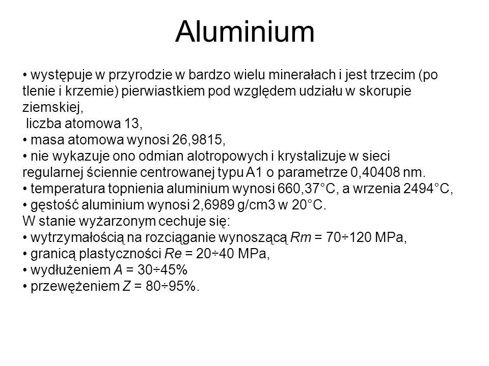 Aluminium występuje w przyrodzie w bardzo wielu minerałach i jest trzecim (po tlenie i krzemie) pierwiastkiem pod względem udziału w skorupie ziemskie