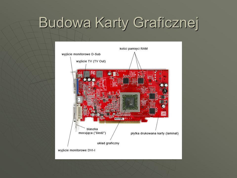Budowa Karty Graficznej
