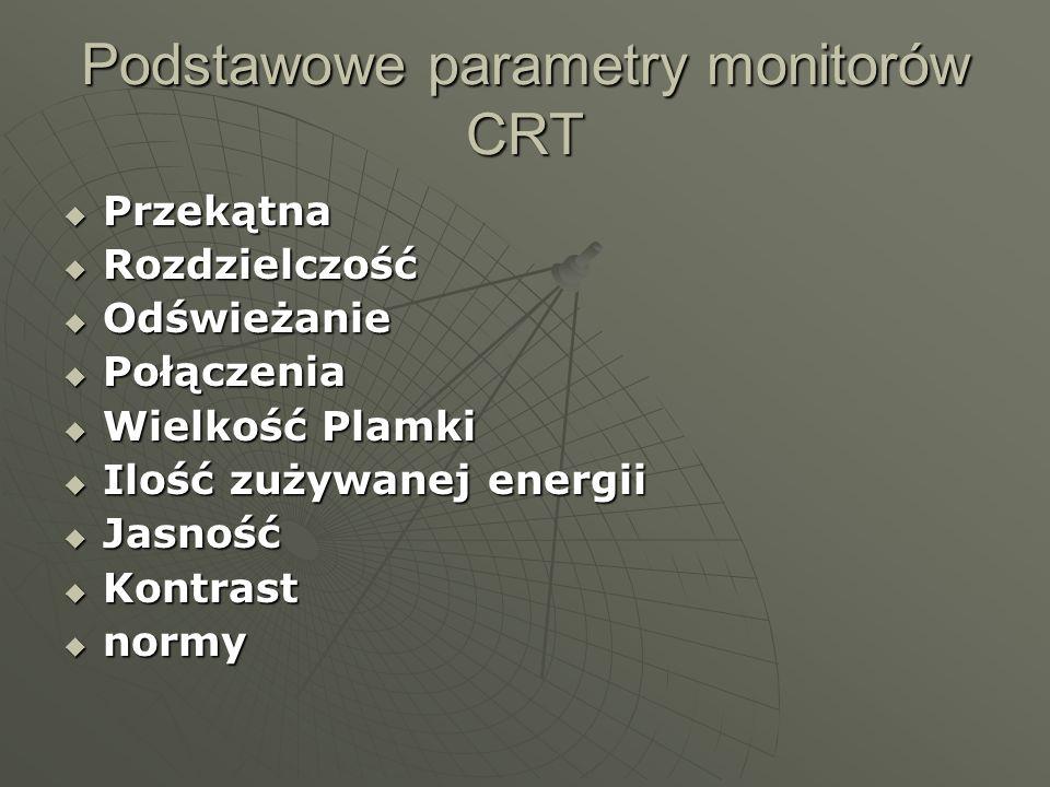 Podstawowe parametry monitorów CRT Przekątna Przekątna Rozdzielczość Rozdzielczość Odświeżanie Odświeżanie Połączenia Połączenia Wielkość Plamki Wielkość Plamki Ilość zużywanej energii Ilość zużywanej energii Jasność Jasność Kontrast Kontrast normy normy