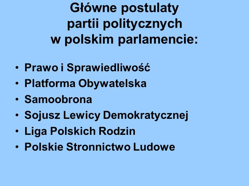 Główne postulaty partii politycznych w polskim parlamencie: Prawo i Sprawiedliwość Platforma Obywatelska Samoobrona Sojusz Lewicy Demokratycznej Liga