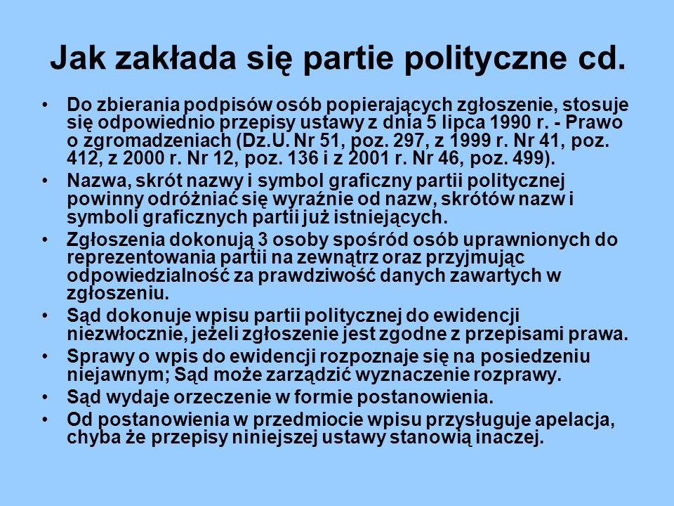 Jak zakłada się partie polityczne cd. Do zbierania podpisów osób popierających zgłoszenie, stosuje się odpowiednio przepisy ustawy z dnia 5 lipca 1990