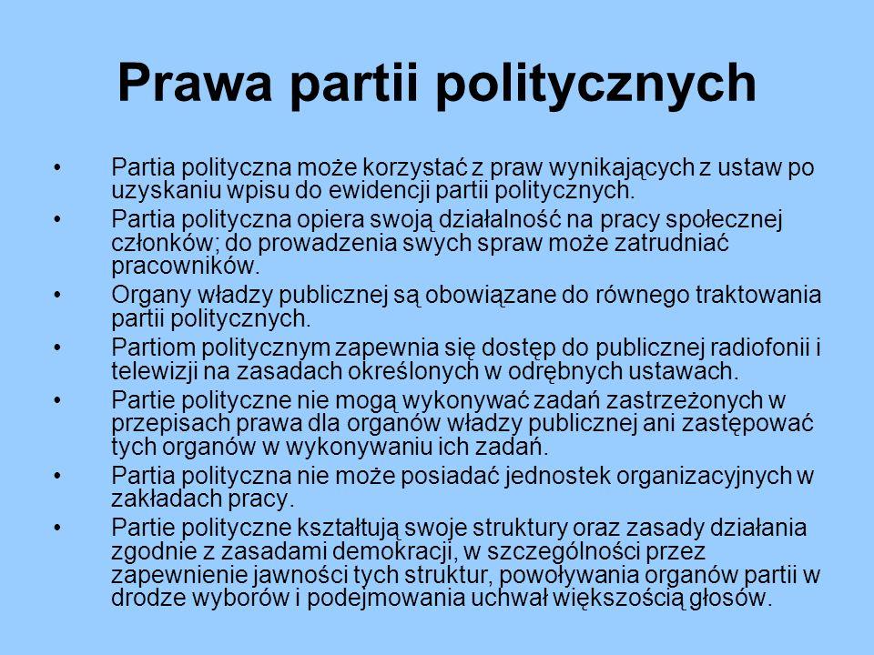Prawa partii politycznych Partia polityczna może korzystać z praw wynikających z ustaw po uzyskaniu wpisu do ewidencji partii politycznych. Partia pol