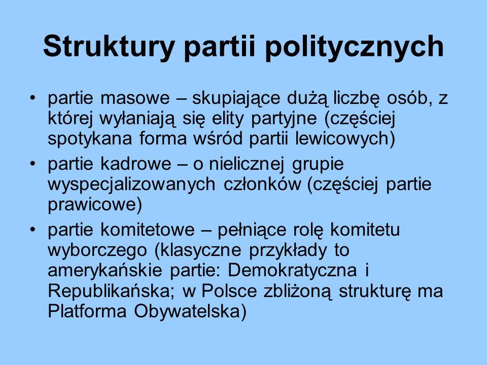 Struktury partii politycznych partie masowe – skupiające dużą liczbę osób, z której wyłaniają się elity partyjne (częściej spotykana forma wśród parti