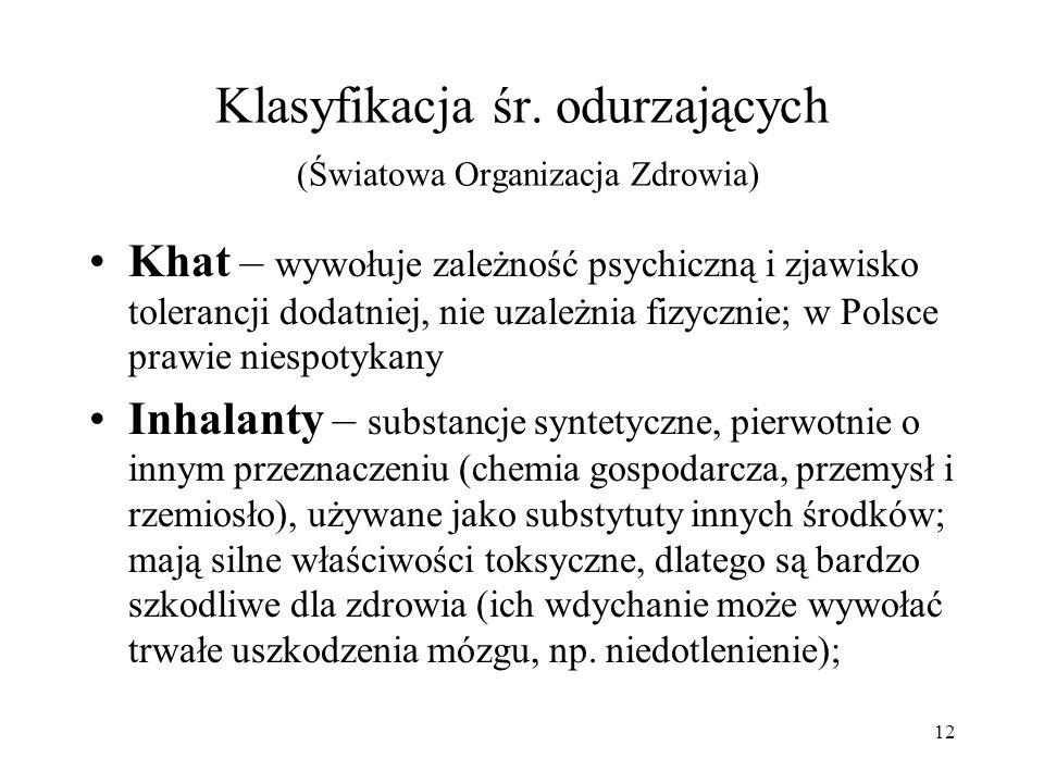 12 Klasyfikacja śr. odurzających (Światowa Organizacja Zdrowia) Khat – wywołuje zależność psychiczną i zjawisko tolerancji dodatniej, nie uzależnia fi