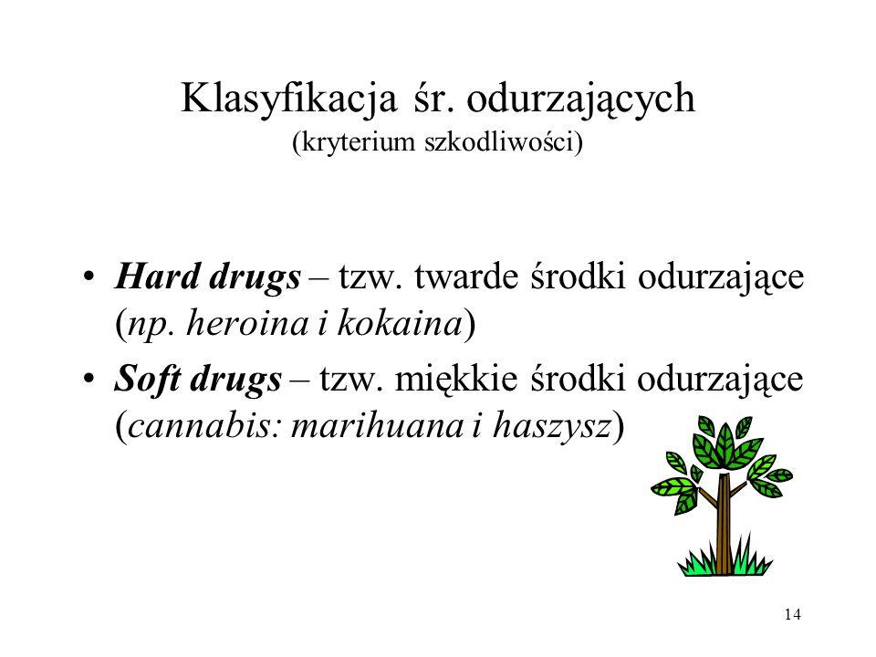 14 Klasyfikacja śr. odurzających (kryterium szkodliwości) Hard drugs – tzw. twarde środki odurzające (np. heroina i kokaina) Soft drugs – tzw. miękkie