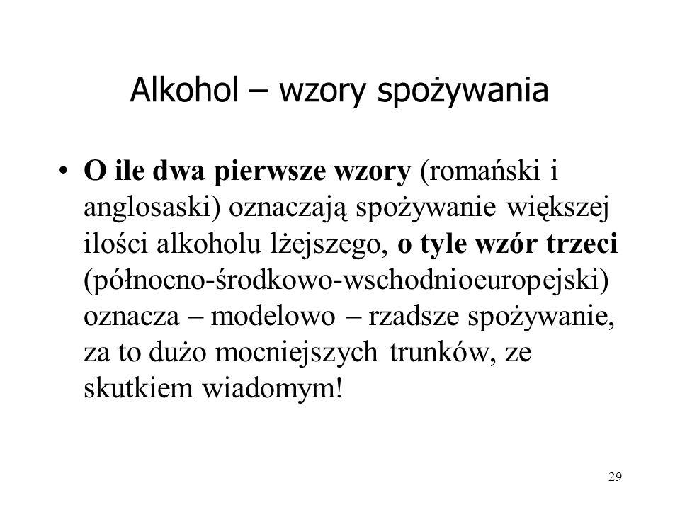 29 Alkohol – wzory spożywania O ile dwa pierwsze wzory (romański i anglosaski) oznaczają spożywanie większej ilości alkoholu lżejszego, o tyle wzór tr