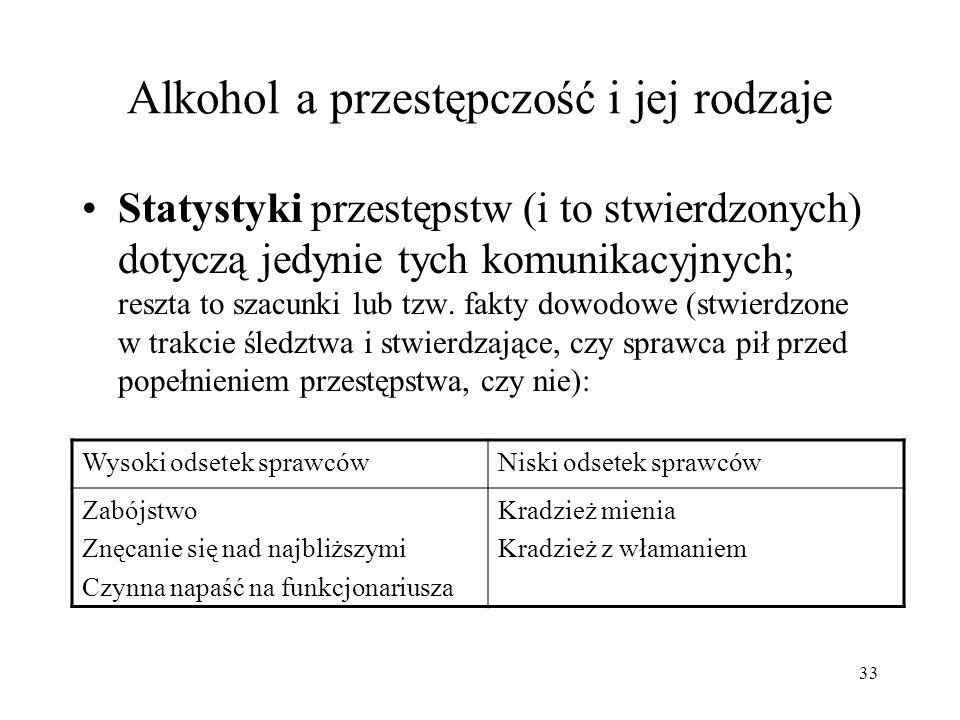 33 Alkohol a przestępczość i jej rodzaje Statystyki przestępstw (i to stwierdzonych) dotyczą jedynie tych komunikacyjnych; reszta to szacunki lub tzw.