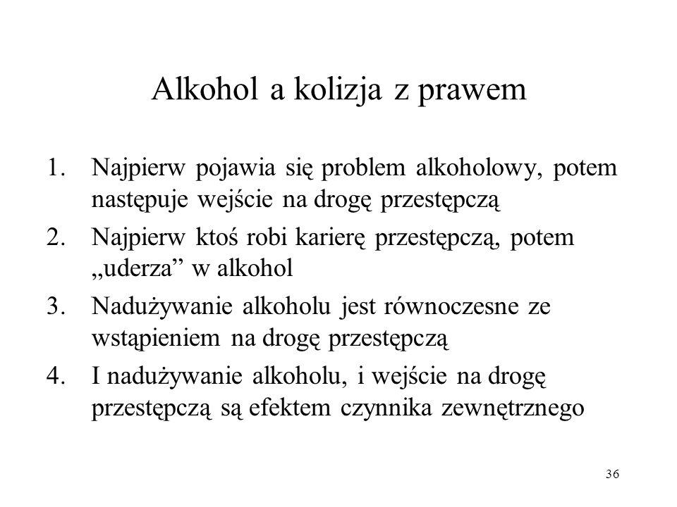 36 Alkohol a kolizja z prawem 1.Najpierw pojawia się problem alkoholowy, potem następuje wejście na drogę przestępczą 2.Najpierw ktoś robi karierę prz