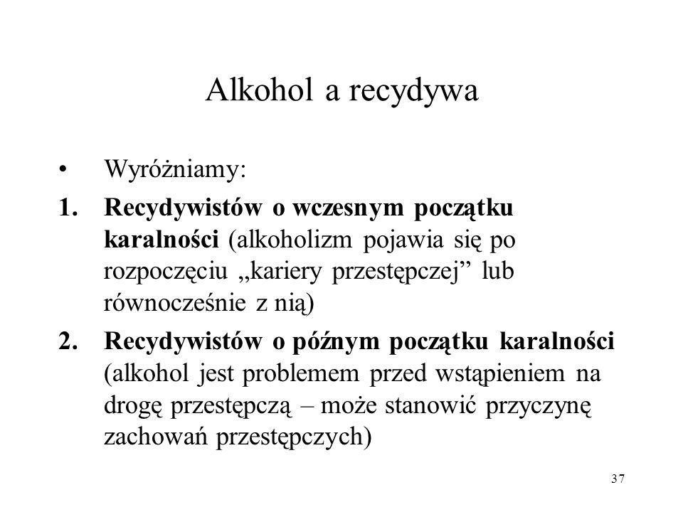 37 Alkohol a recydywa Wyróżniamy: 1.Recydywistów o wczesnym początku karalności (alkoholizm pojawia się po rozpoczęciu kariery przestępczej lub równoc
