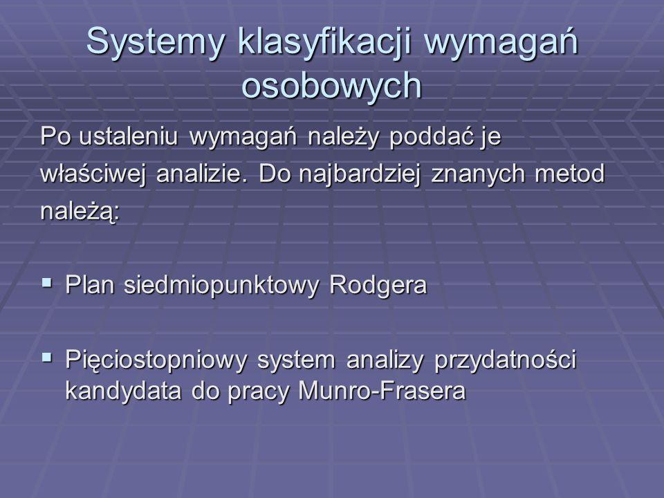 Systemy klasyfikacji wymagań osobowych Po ustaleniu wymagań należy poddać je właściwej analizie. Do najbardziej znanych metod należą: Plan siedmiopunk