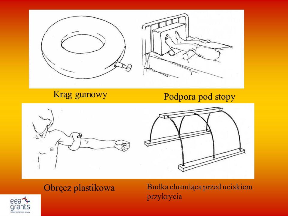 Krąg gumowy Podpora pod stopy Obręcz plastikowa Budka chroniąca przed uciskiem przykrycia