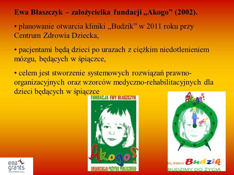 Ewa Błaszczyk – założycielka fundacji Akogo (2002). planowanie otwarcia kliniki Budzik w 2011 roku przy Centrum Zdrowia Dziecka, pacjentami będą dziec