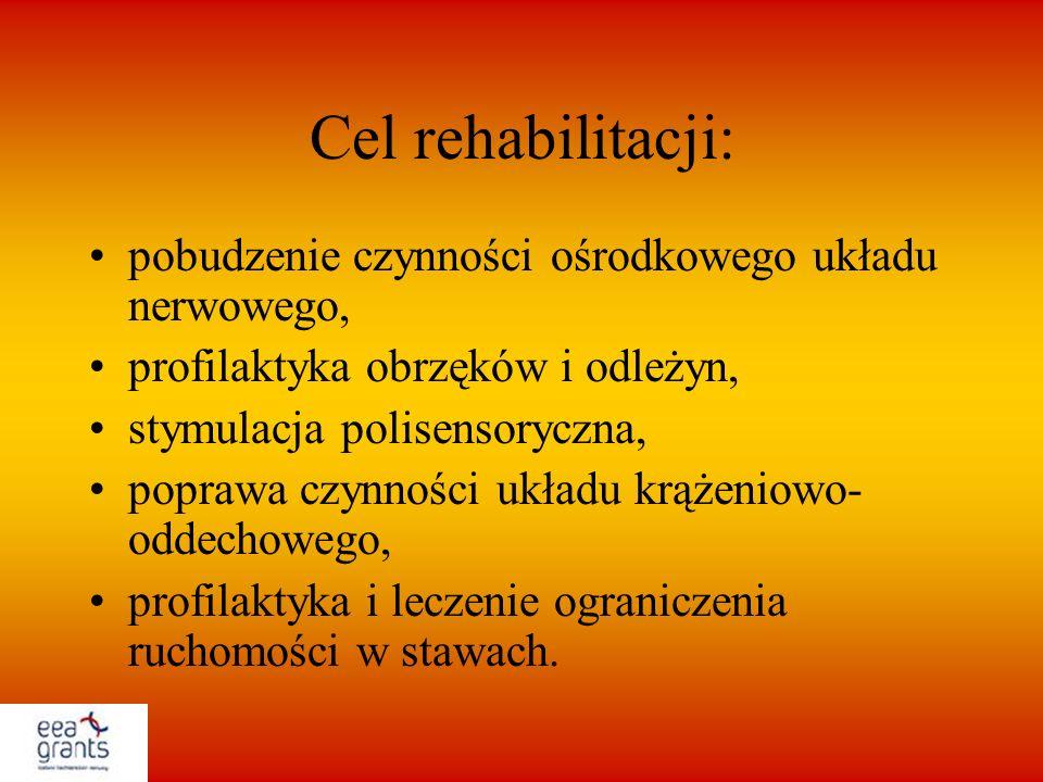 Cel rehabilitacji: pobudzenie czynności ośrodkowego układu nerwowego, profilaktyka obrzęków i odleżyn, stymulacja polisensoryczna, poprawa czynności u