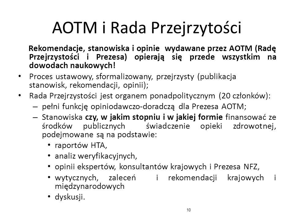 AOTM i Rada Przejrzytości Rekomendacje, stanowiska i opinie wydawane przez AOTM (Radę Przejrzystości i Prezesa) opierają się przede wszystkim na dowod