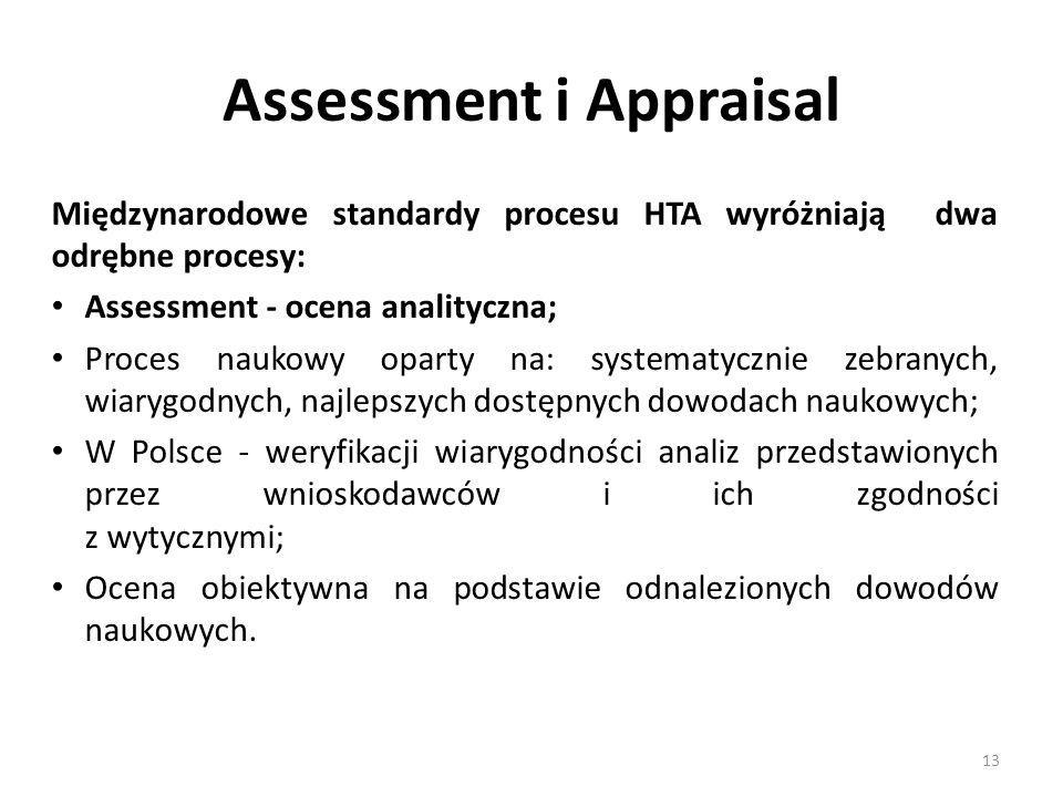 Assessment i Appraisal Międzynarodowe standardy procesu HTA wyróżniają dwa odrębne procesy: Assessment - ocena analityczna; Proces naukowy oparty na: