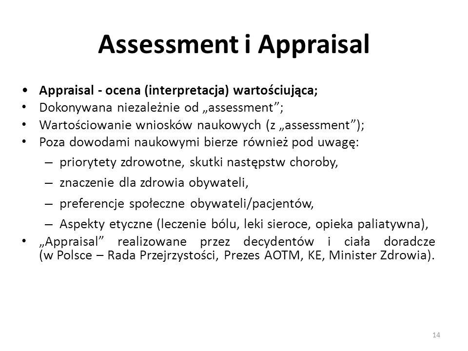 Assessment i Appraisal Appraisal - ocena (interpretacja) wartościująca; Dokonywana niezależnie od assessment; Wartościowanie wniosków naukowych (z ass