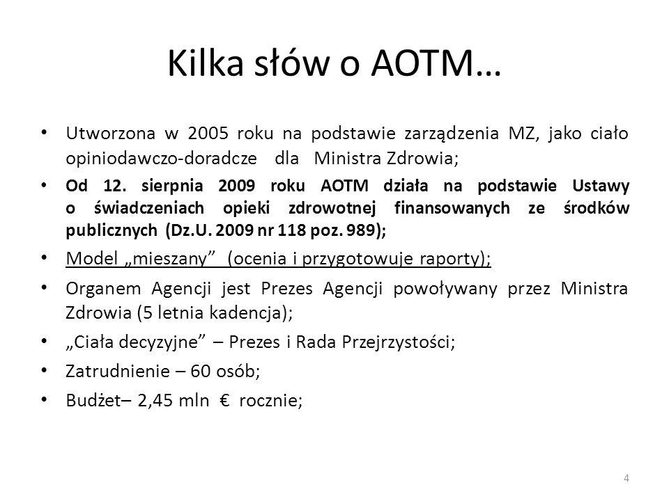 Kilka słów o AOTM… Utworzona w 2005 roku na podstawie zarządzenia MZ, jako ciało opiniodawczo-doradcze dla Ministra Zdrowia; Od 12. sierpnia 2009 roku