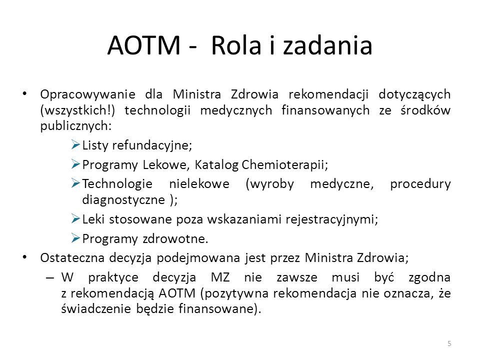 AOTM - Rola i zadania Opracowywanie dla Ministra Zdrowia rekomendacji dotyczących (wszystkich!) technologii medycznych finansowanych ze środków public