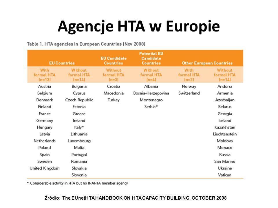 Agencje HTA w Europie 7 Źródło: The EUnetHTA HANDBOOK ON HTA CAPACITY BUILDING, OCTOBER 2008
