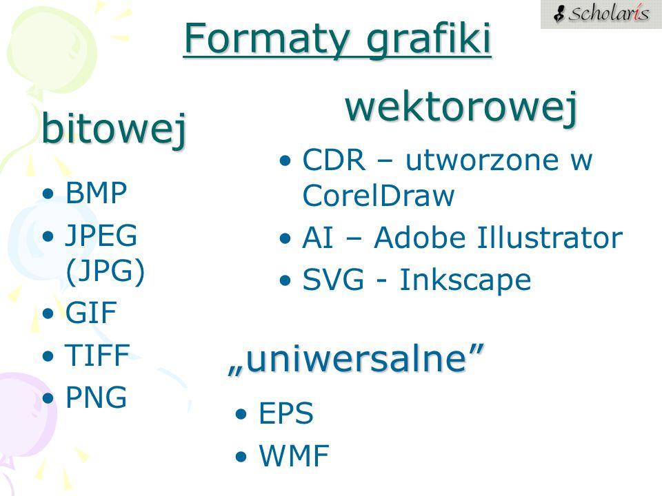 Formaty grafiki BMP JPEG (JPG) GIF TIFF PNG bitowej wektorowej CDR – utworzone w CorelDraw AI – Adobe Illustrator SVG - Inkscape EPS WMF uniwersalne