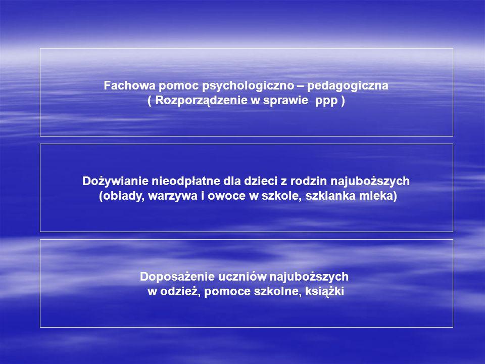 Fachowa pomoc psychologiczno – pedagogiczna ( Rozporządzenie w sprawie ppp ) Dożywianie nieodpłatne dla dzieci z rodzin najuboższych (obiady, warzywa