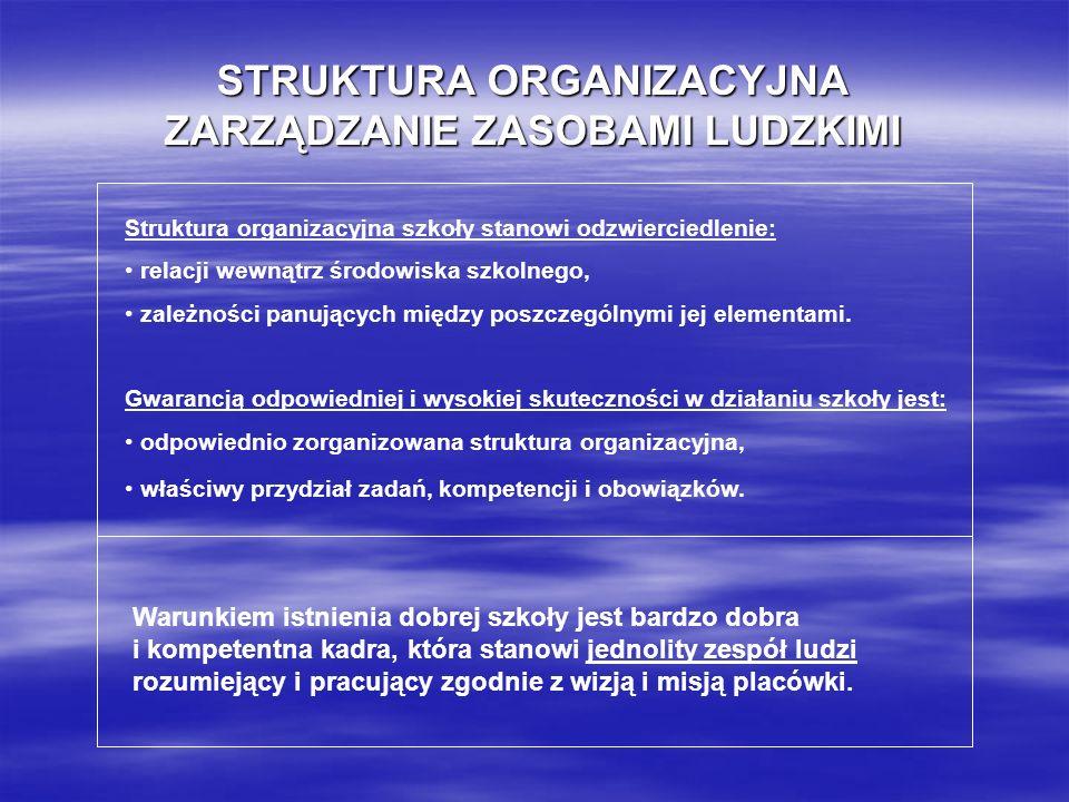 STRUKTURA ORGANIZACYJNA ZARZĄDZANIE ZASOBAMI LUDZKIMI Struktura organizacyjna szkoły stanowi odzwierciedlenie: relacji wewnątrz środowiska szkolnego,