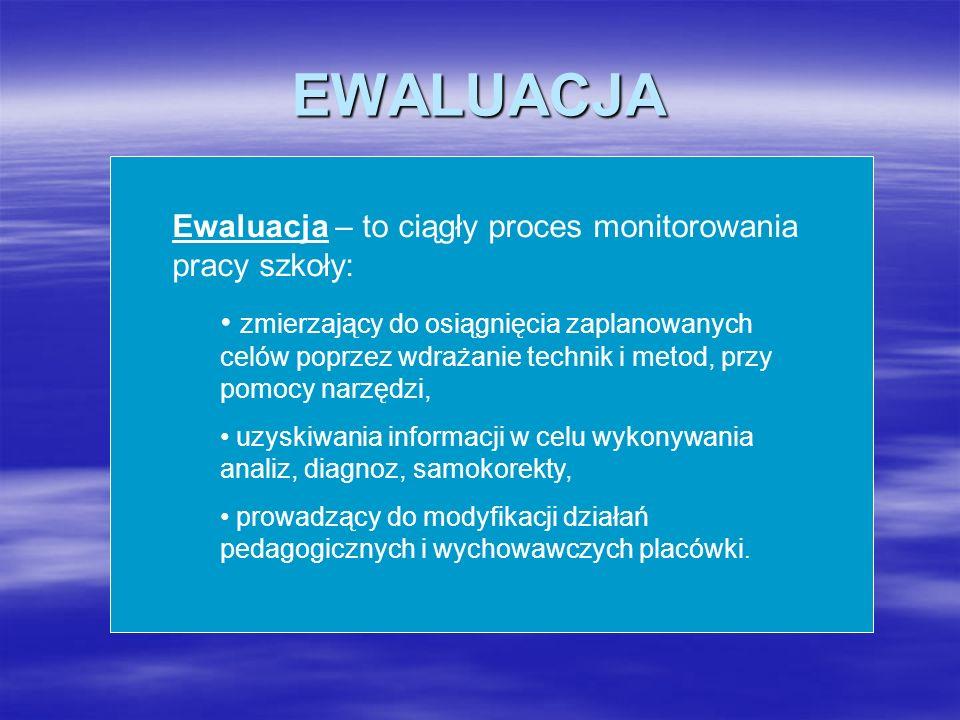 EWALUACJA Ewaluacja – to ciągły proces monitorowania pracy szkoły: zmierzający do osiągnięcia zaplanowanych celów poprzez wdrażanie technik i metod, p