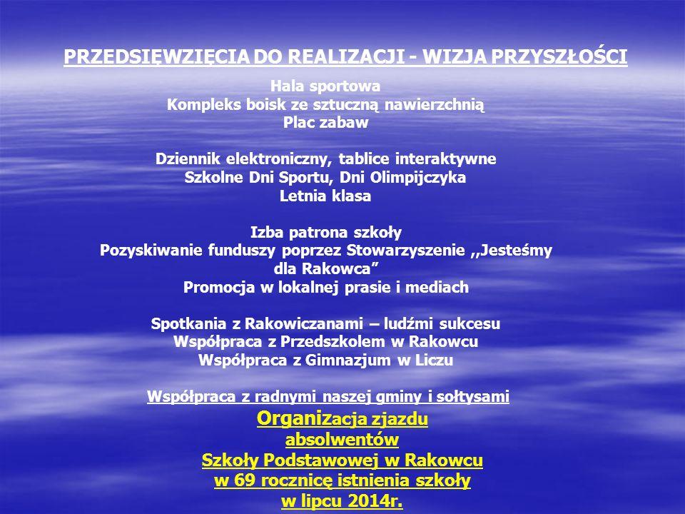 Hala sportowa Kompleks boisk ze sztuczną nawierzchnią Plac zabaw Dziennik elektroniczny, tablice interaktywne Szkolne Dni Sportu, Dni Olimpijczyka Let