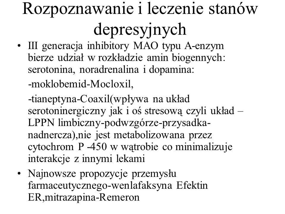 Rozpoznawanie i leczenie stanów depresyjnych III generacja inhibitory MAO typu A-enzym bierze udział w rozkładzie amin biogennych: serotonina, noradrenalina i dopamina: -moklobemid-Mocloxil, -tianeptyna-Coaxil(wpływa na układ serotoninergiczny jak i oś stresową czyli układ – LPPN limbiczny-podwzgórze-przysadka- nadnercza),nie jest metabolizowana przez cytochrom P -450 w wątrobie co minimalizuje interakcje z innymi lekami Najnowsze propozycje przemysłu farmaceutycznego-wenlafaksyna Efektin ER,mitrazapina-Remeron