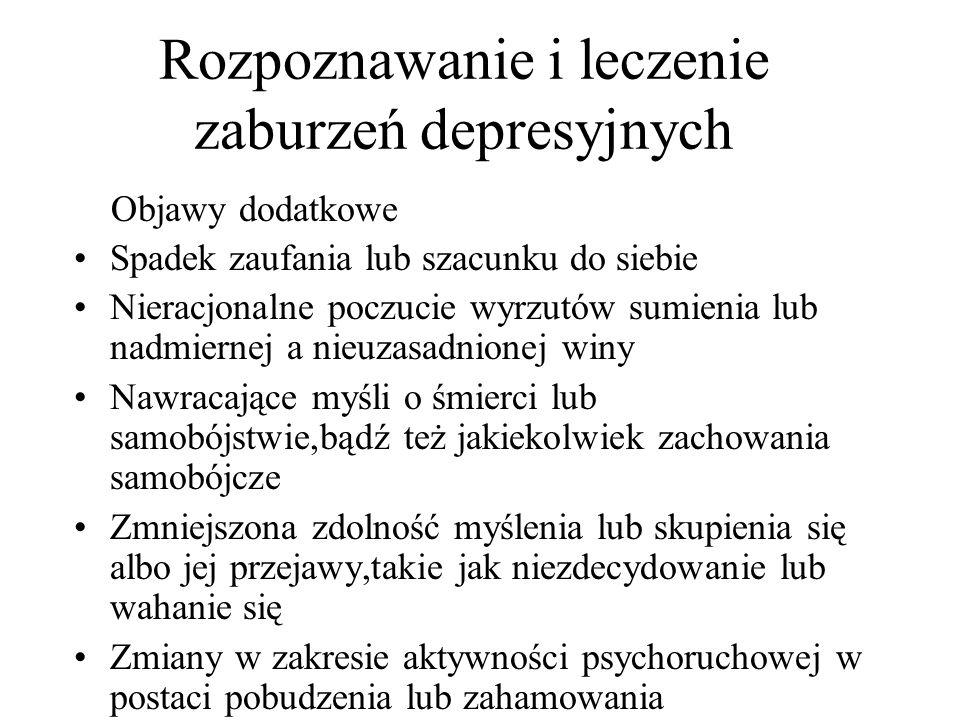 Rozpoznawanie i leczenie zaburzeń depresyjnych Objawy dodatkowe Spadek zaufania lub szacunku do siebie Nieracjonalne poczucie wyrzutów sumienia lub na