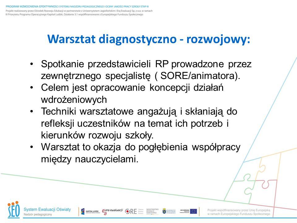 Warsztat diagnostyczno - rozwojowy: Spotkanie przedstawicieli RP prowadzone przez zewnętrznego specjalistę ( SORE/animatora). Celem jest opracowanie k