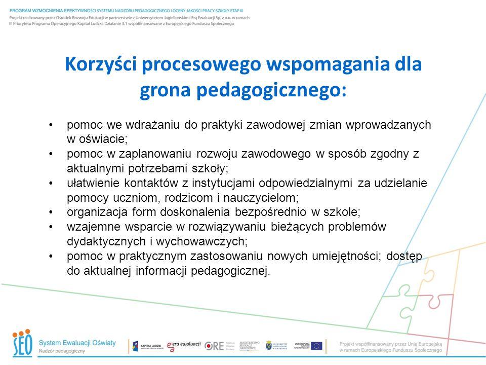 Korzyści procesowego wspomagania dla grona pedagogicznego: pomoc we wdrażaniu do praktyki zawodowej zmian wprowadzanych w oświacie; pomoc w zaplanowan