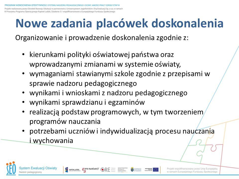 Nowe zadania placówek doskonalenia Organizowanie i prowadzenie doskonalenia zgodnie z: kierunkami polityki oświatowej państwa oraz wprowadzanymi zmian