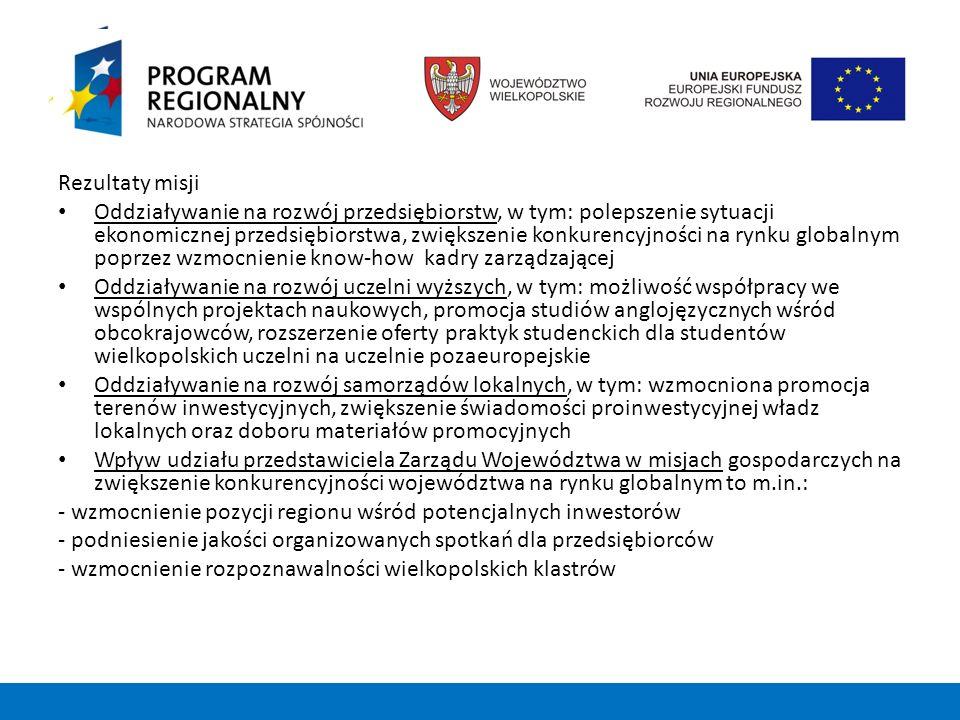 DataNazwa targ ó wBranża/opis targ ó w/Nazwa konferencjiMiasto/Kraj 2-6.03.
