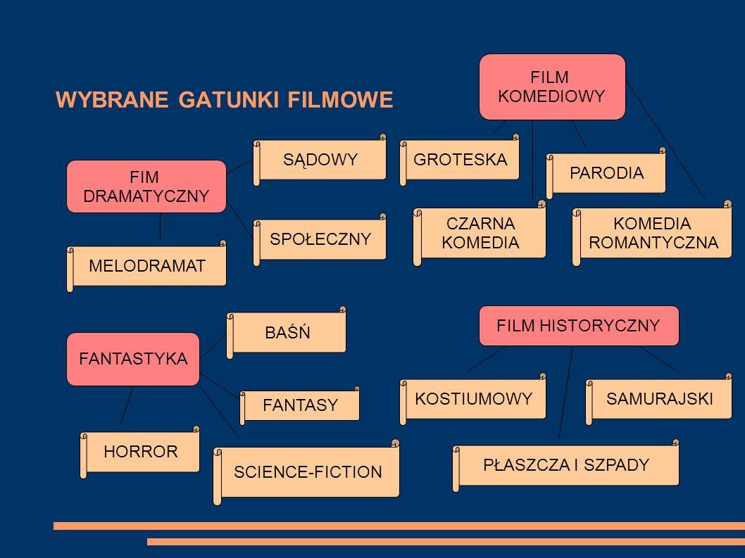 WYBRANE GATUNKI FILMOWE FIM DRAMATYCZNY SĄDOWY SPOŁECZNY MELODRAMAT FANTASTYKA BAŚŃ FANTASY HORROR SCIENCE-FICTION FILM KOMEDIOWY GROTESKA PARODIA CZA