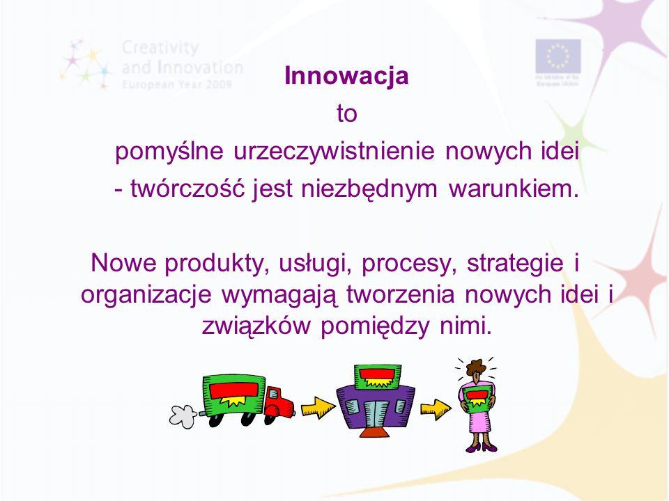 Innowacja to pomyślne urzeczywistnienie nowych idei - twórczość jest niezbędnym warunkiem. Nowe produkty, usługi, procesy, strategie i organizacje wym