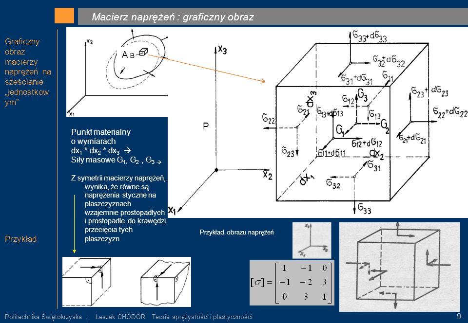 Graficzny obraz macierzy naprężeń na sześcianie jednostkow ym Przykład Macierz naprężeń : graficzny obraz k. Punkt materialny o wymiarach dx 1 * dx 2