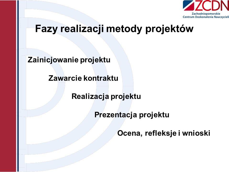 Fazy realizacji metody projektów Zainicjowanie projektu Zawarcie kontraktu Realizacja projektu Prezentacja projektu Ocena, refleksje i wnioski