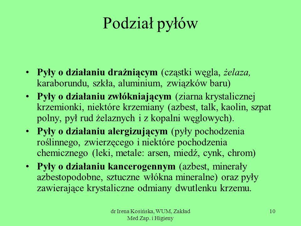 dr Irena Kosińska, WUM, Zakład Med Zap. i Higieny 10 Podział pyłów Pyły o działaniu drażniącym (cząstki węgla, żelaza, karaborundu, szkła, aluminium,