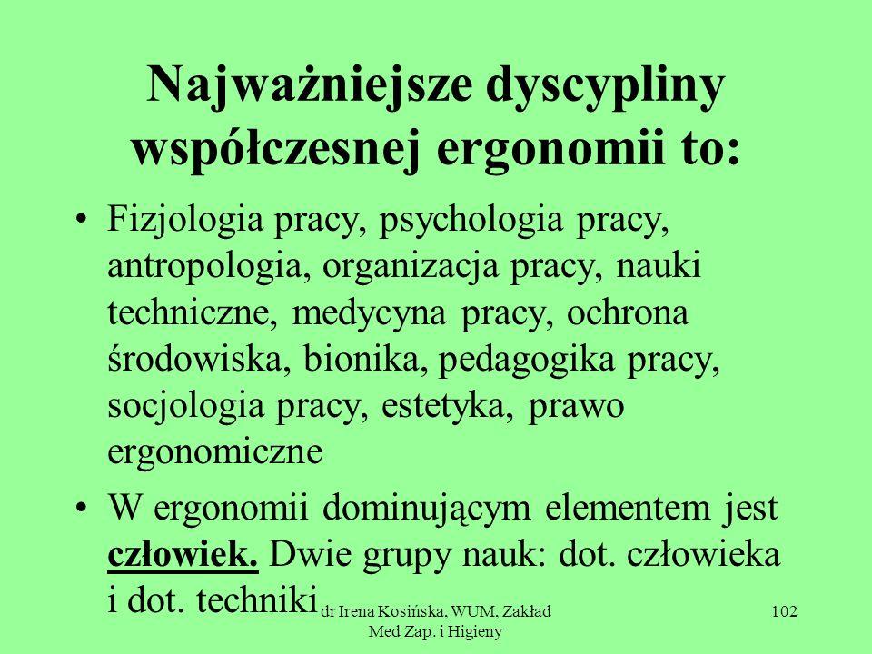 dr Irena Kosińska, WUM, Zakład Med Zap. i Higieny 102 Najważniejsze dyscypliny współczesnej ergonomii to: Fizjologia pracy, psychologia pracy, antropo
