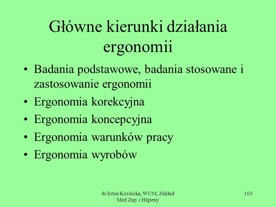 dr Irena Kosińska, WUM, Zakład Med Zap. i Higieny 103 Główne kierunki działania ergonomii Badania podstawowe, badania stosowane i zastosowanie ergonom
